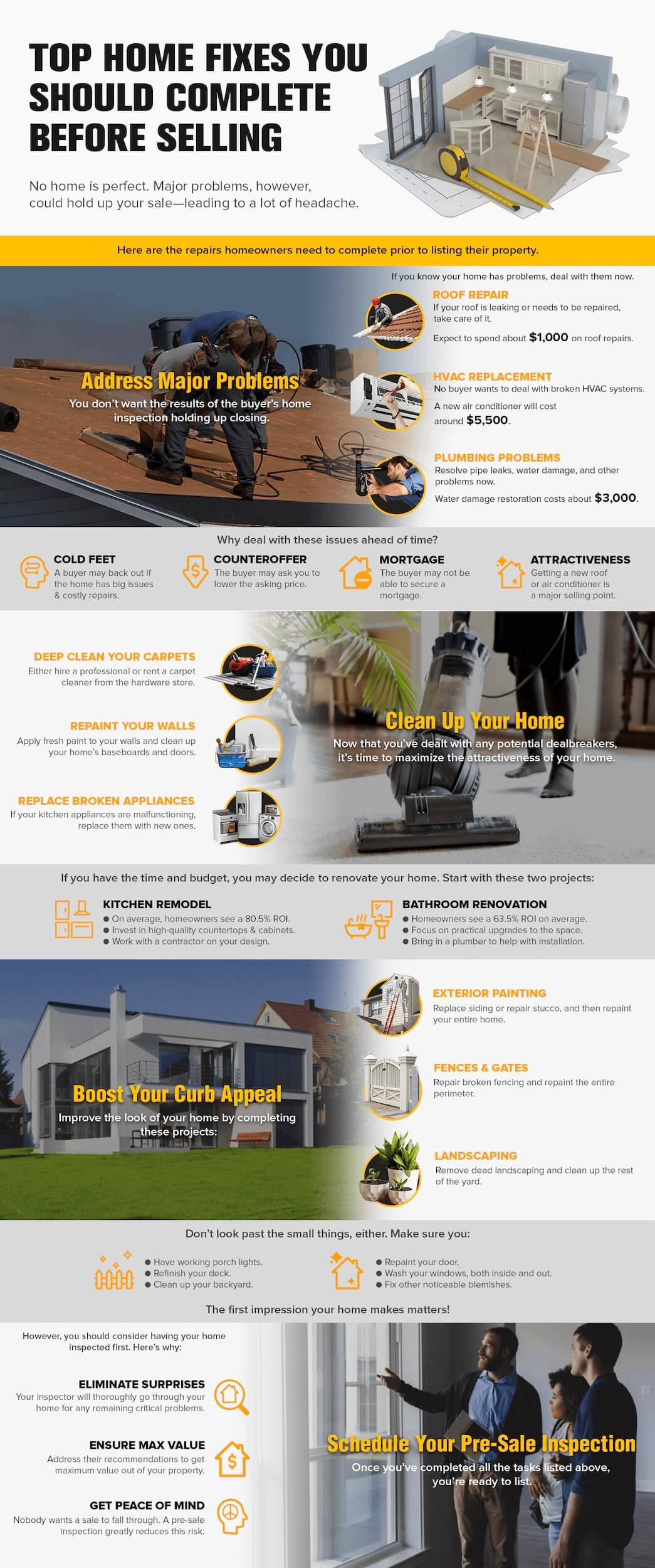 This infographic reviews the critical home repairs that should be completed prior to listing a home.