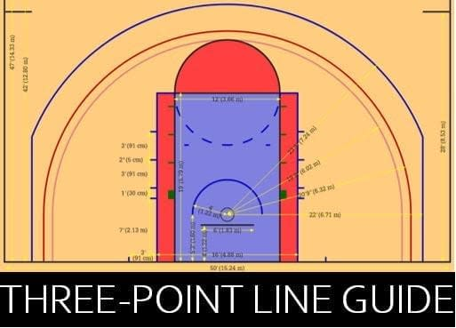 Depending on the level and league of basketball, the three-point line is at a different distance. Here is the Nothing But Nylon guide to the deep ball.
