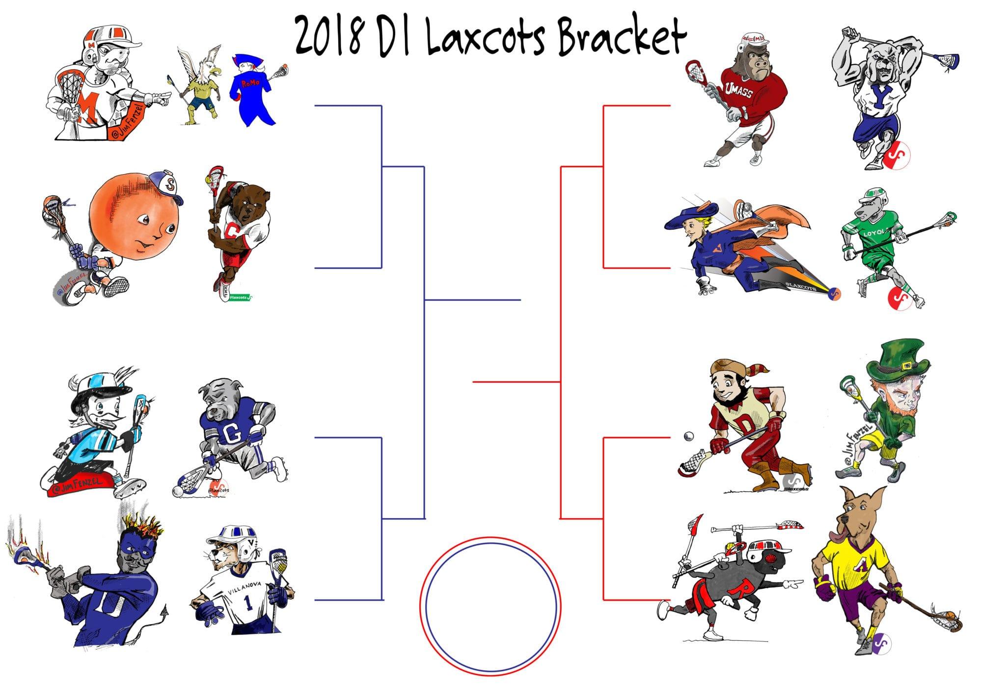 Laxcot 2018 bracket NCAA Tournament