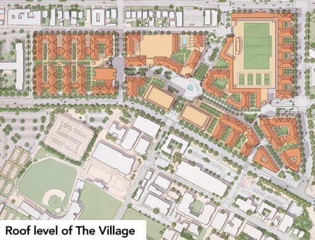 USC drawing lacrosse field master plan