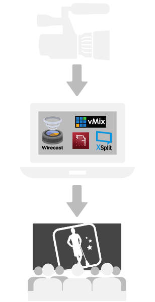 laxallstars encoding steps