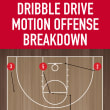 Dribble drive motion offense explained