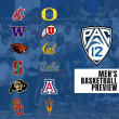 Pac-12 men's basketball preview 2021-22