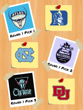 With it only a few days away, this is our final mock for the upcoming 2021 PLL College Draft, covering the first two rounds in full. Tehoka Nanticoke
