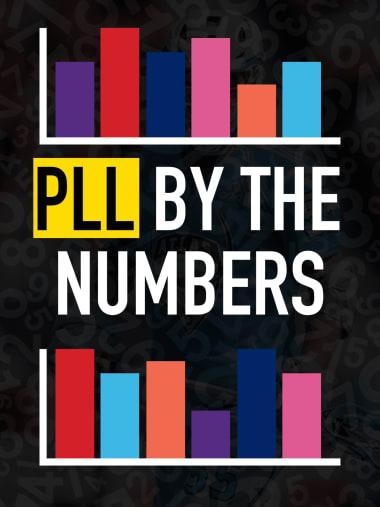 Will Manny PLL stats 2021