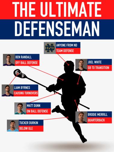 Ultimate lacrosse defender