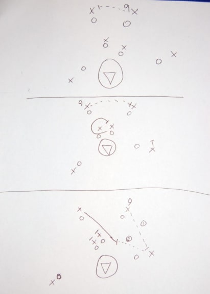 off ball movement