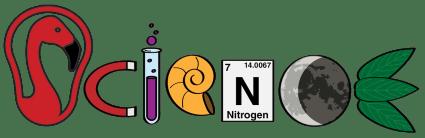Signature science