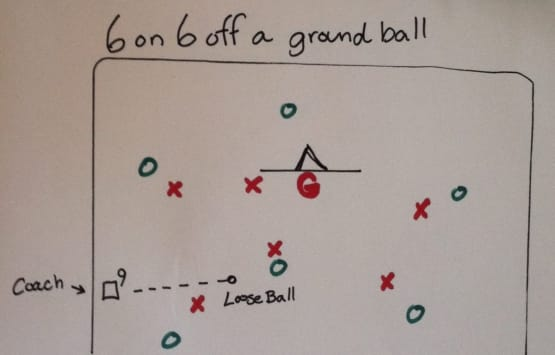 6 on 6 lacrosse ground ball