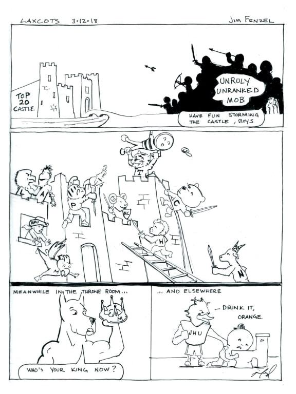 Is This Poll Serious Week 5 Lax Cartoon Jim Fenzel