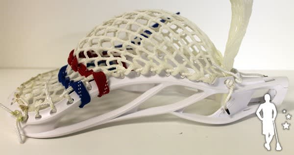 Gear Review: XLU Head by Gait Lacrosse