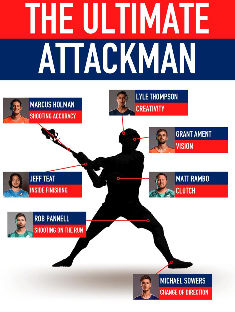 ultimate lacrosse attackman