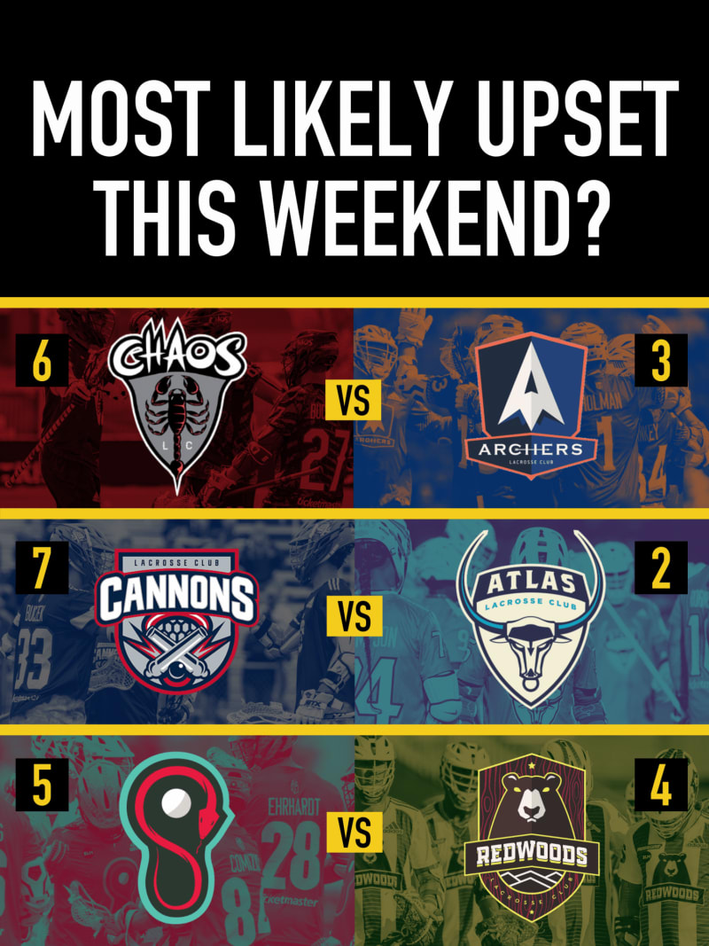 Who's the most likely PLL first round upset candidate? going offsides
