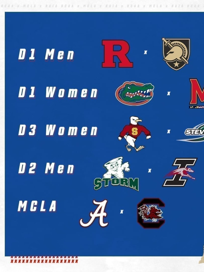 become a lacrosse writer