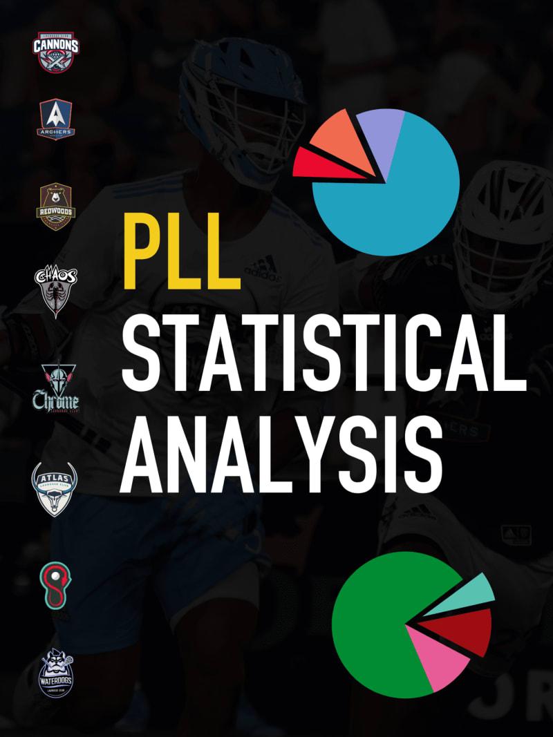 PLL Stats