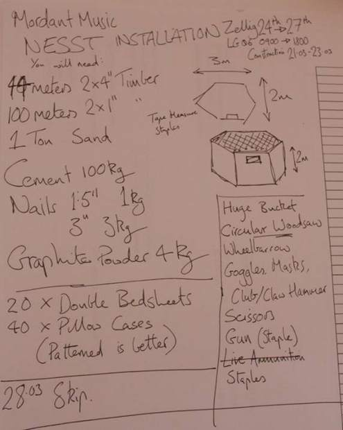 Mordant shopping list