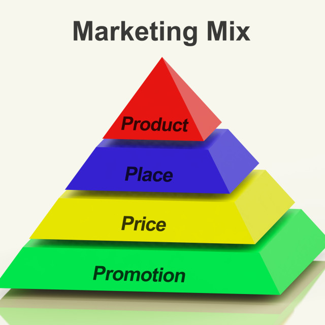 price and place Advertisements: read this article to get information on marketing mix: product, price, place, and promotion (4ps) to market the products (in broadest sense) every company needs to create a successful mix of right product at right price at the right place through right promotion.