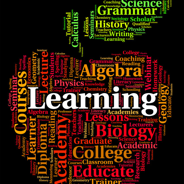 """Learning Word Means Text Educate And Tutoring"" stock image"