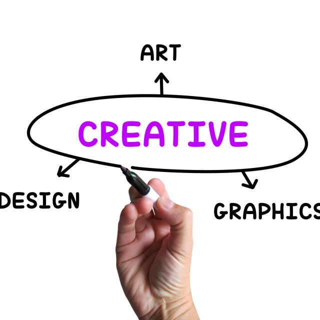 """Creative Diagram Means Art Imagination And Originality"" stock image"