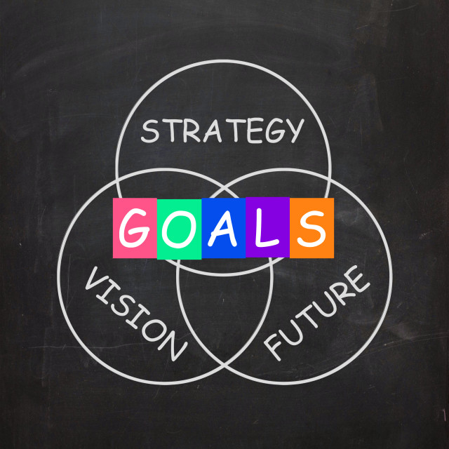 """""""Words Refer to Vision Future Strategy and Goals"""" stock image"""