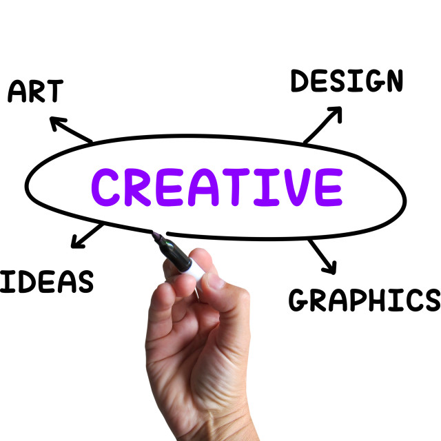 """""""Creative Diagram Shows Ideas Artistic And Designing"""" stock image"""