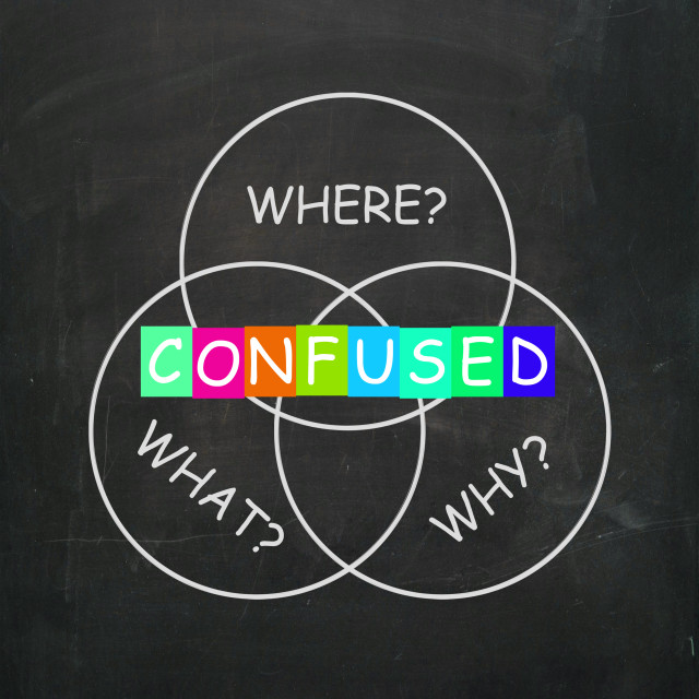 """""""Confused Refers to Why What Where and Uncertainty"""" stock image"""