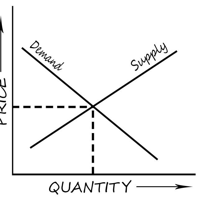 """""""Supply and demand chart"""" stock image"""