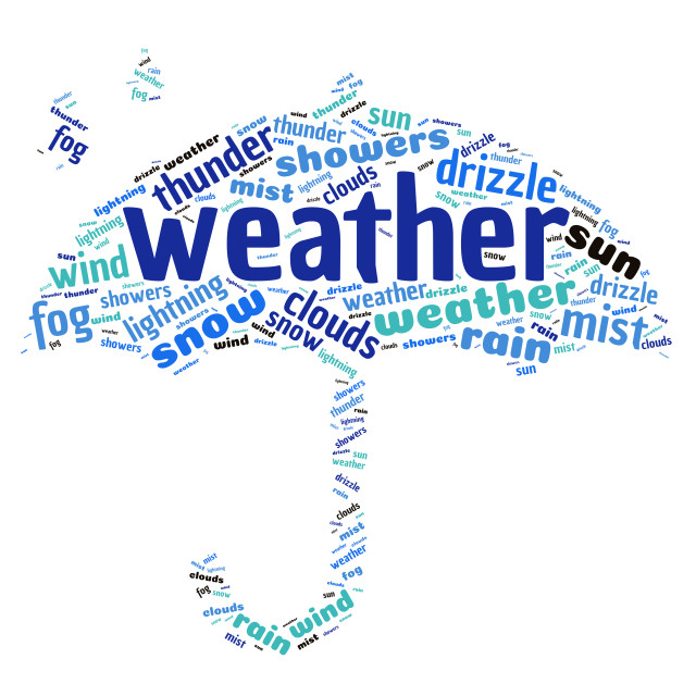 """""""Word cloud representing the weather"""" stock image"""