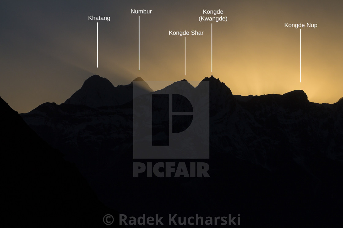 """""""Kongde and other peaks of Rolwaling (peaks labelled)"""" stock image"""