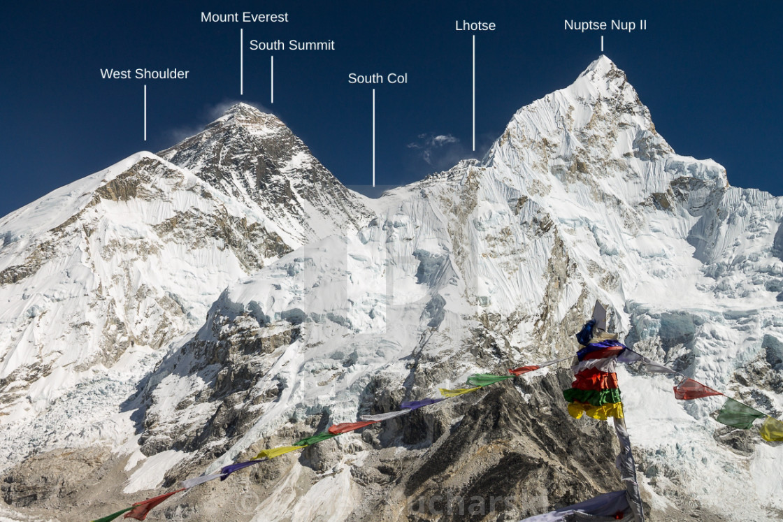 """""""Mount Everest seen from the top of Kala Patthar (peaks labelled)"""" stock image"""