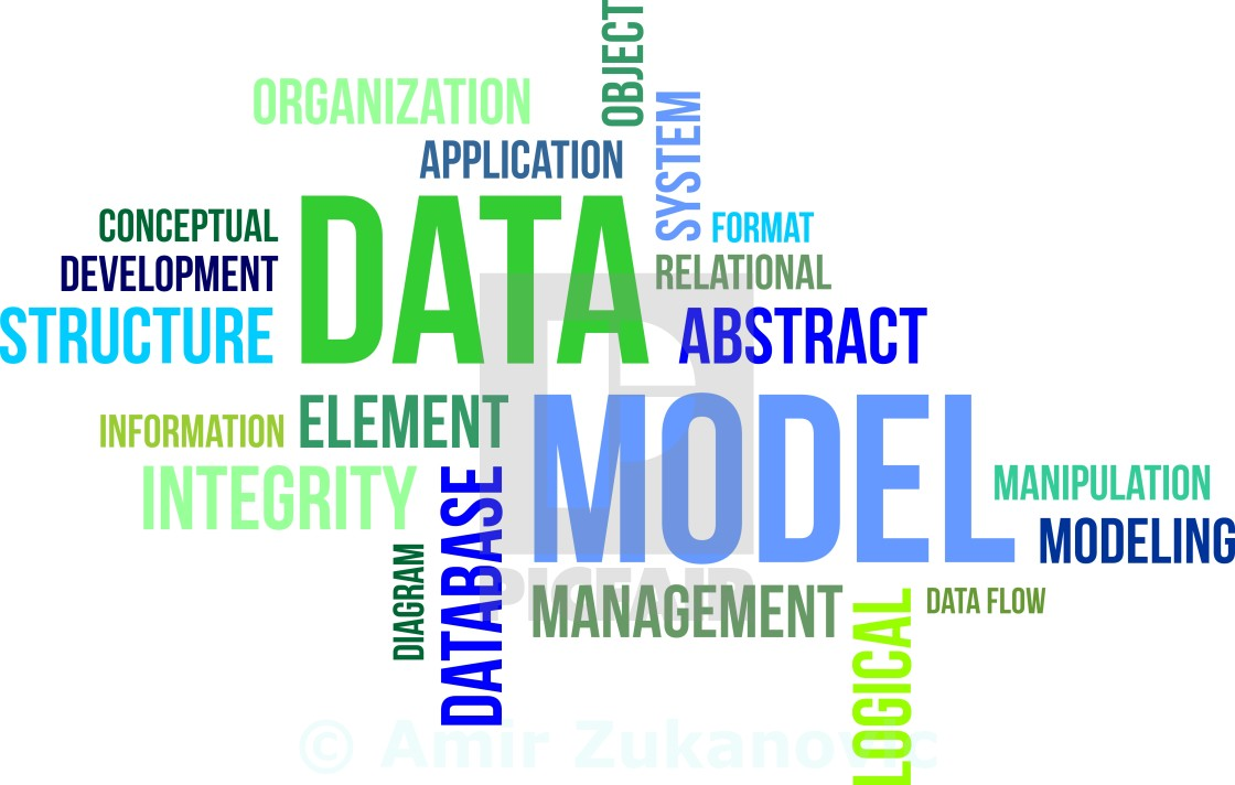 word cloud - data model - License, download or print for