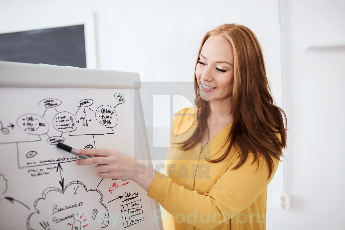 """""""creative woman with scheme on flip board at office"""" stock image"""