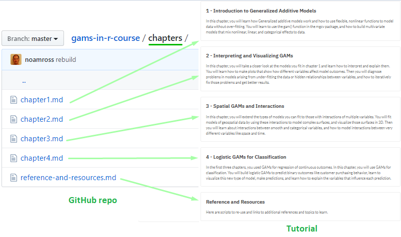 Example of files in the chapter folder