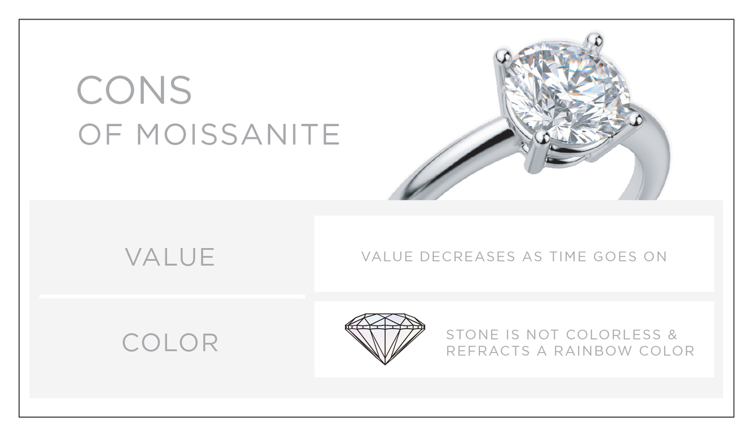 The cons of moissanite