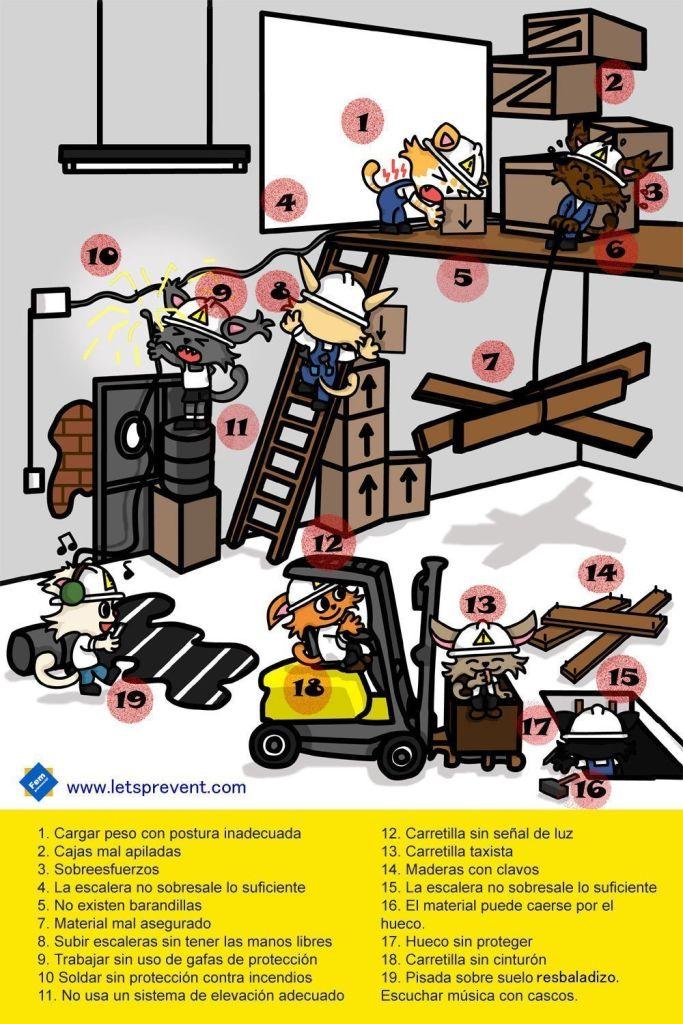 soluciones juego prevención Let's Prevent! - Encuentra los 19 Riesgos en el almacén
