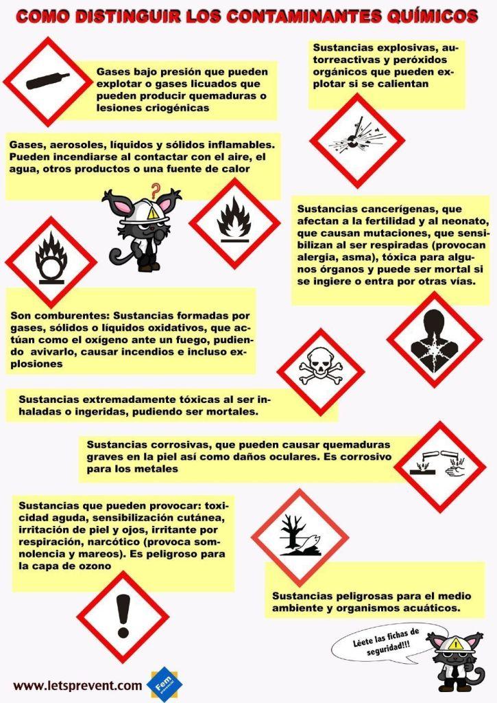 Ficha Informativa Contaminantes Químicos (2)