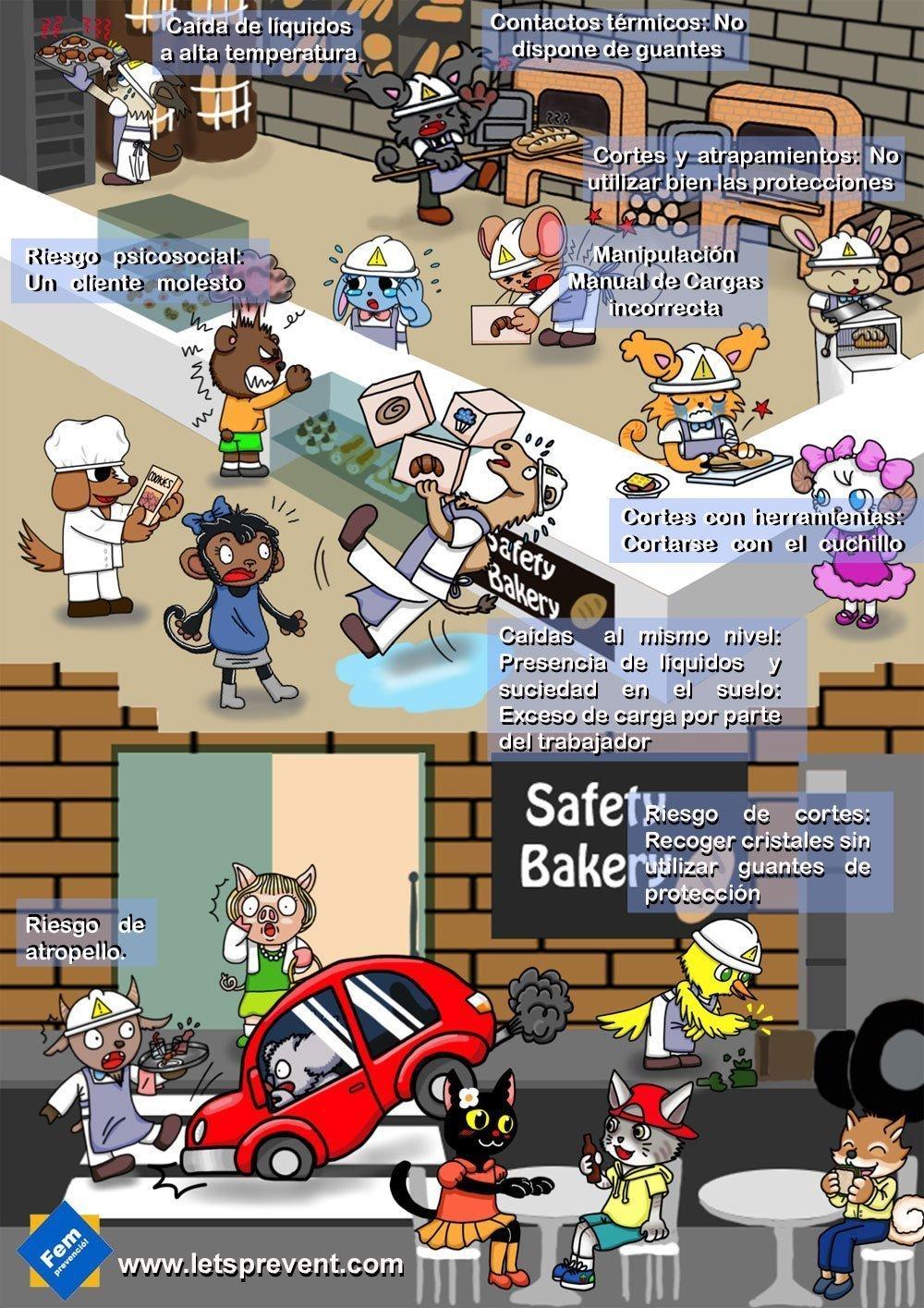 Let's Prevent! - Riesgos encontrados: La panadería de Safety