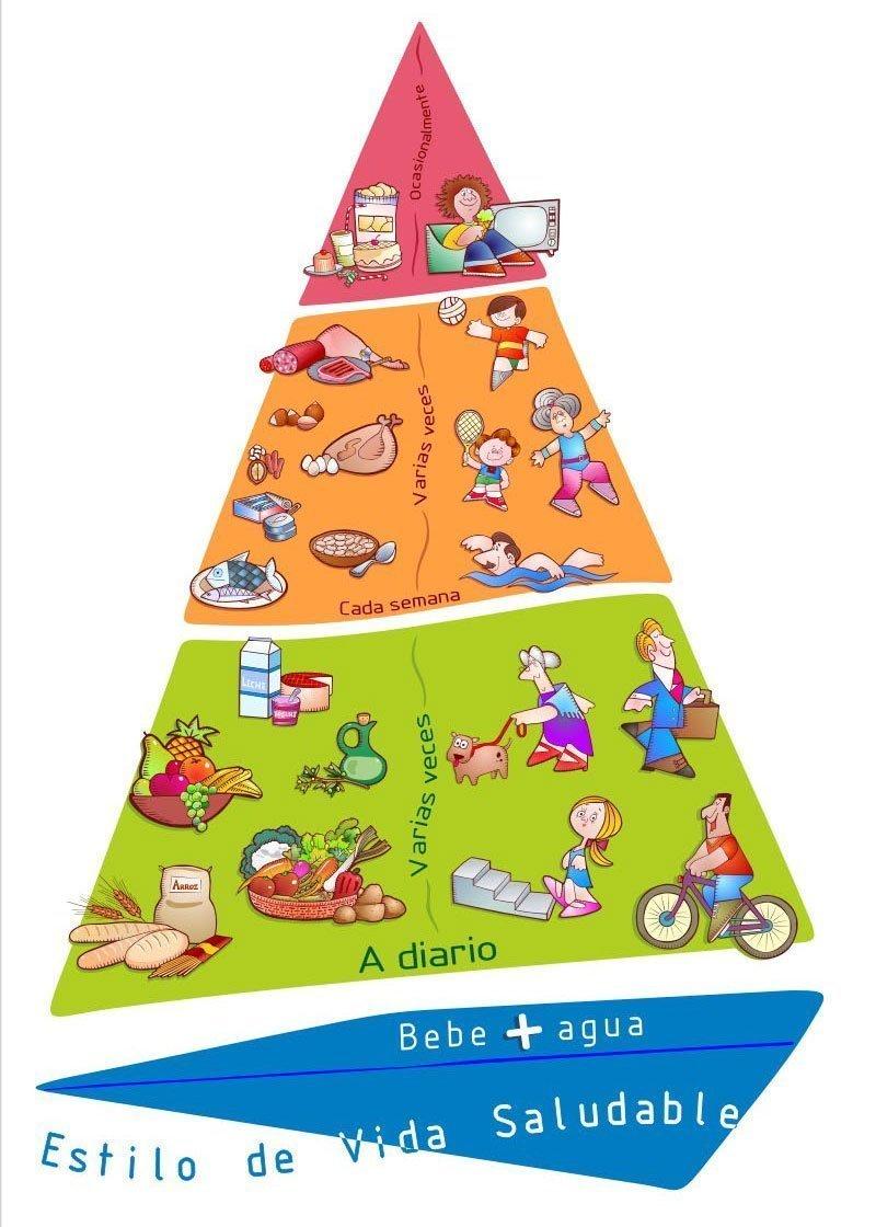 piramide naos