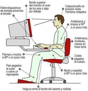 postura correcta trabajando con ordenador