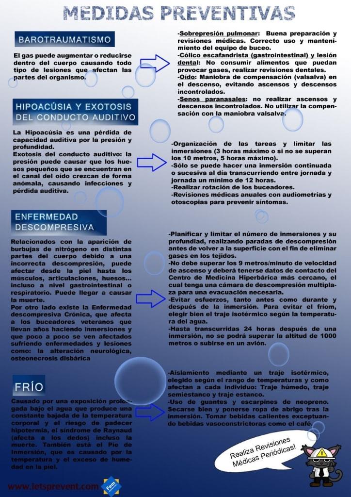 Ficha informativa buceador 2