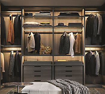 Building the Perfect Wardrobe