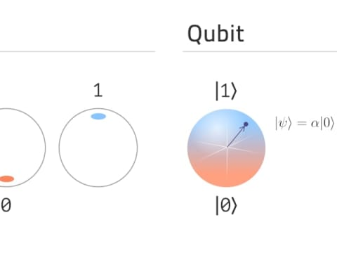 The game of differences between the bit and the qubit.