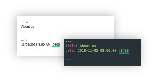 You may see a different timezone in your commit than you see in the Forestry UI.