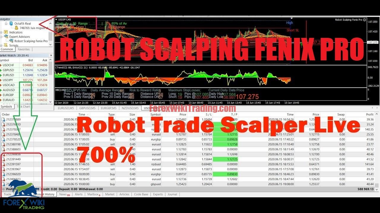 EA ROBOT SCALPING FENIX PRO -[Worth $250]- Free Version