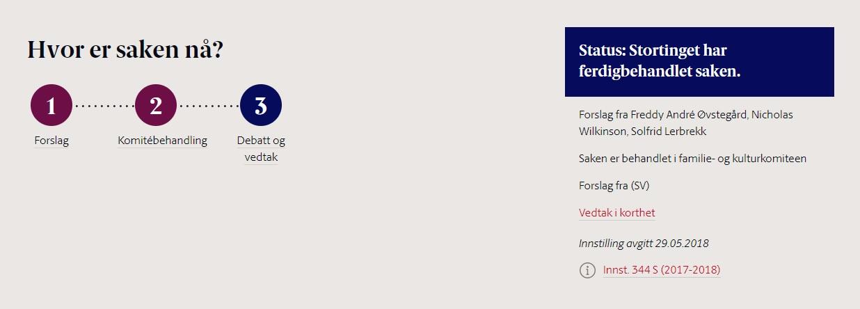 Figur fra Stortingets nettsider som viser de tre stegene sakene går igjennom: 1 Forslag, 2 komitébehandling og 3 debatt og vedtak. Til høyre felt med nærmere detaljer og overskrift «Status: Stortinget har ferdigbehandlet saken».