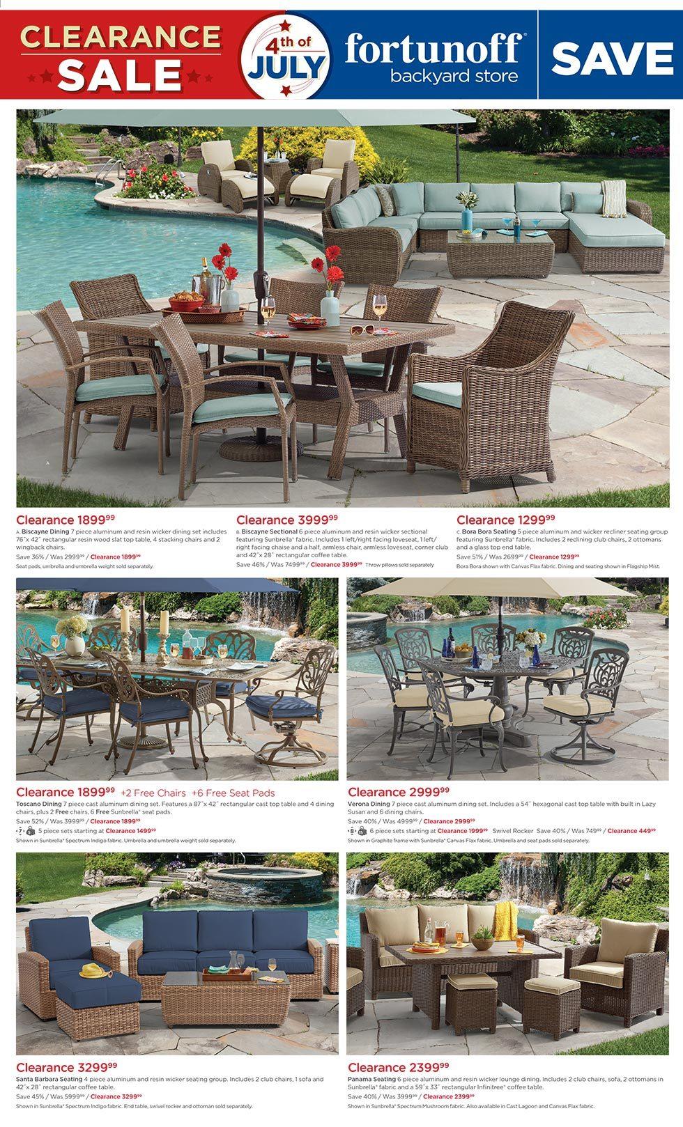 Patio Furniture Discount - Patio Furniture Sale ...