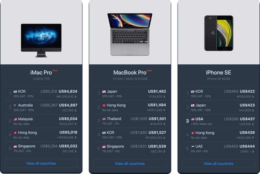 macbook prices compare countries