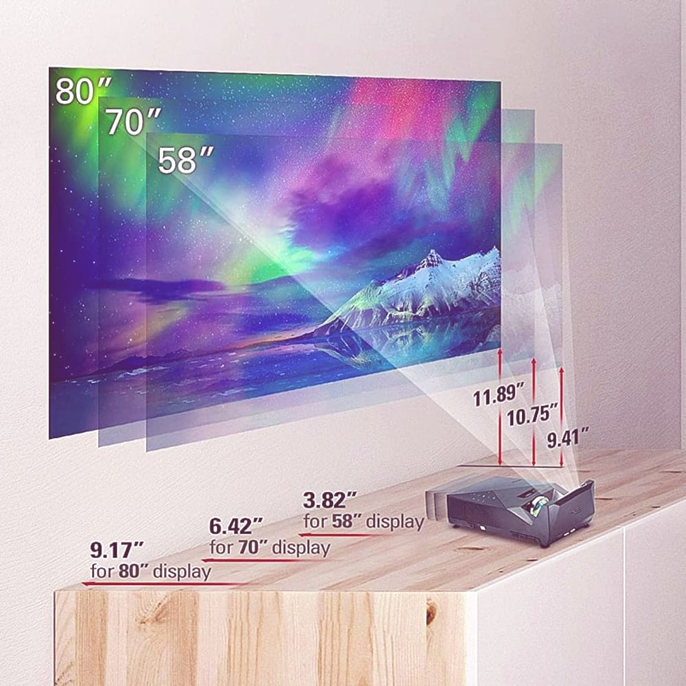 projectors from usa