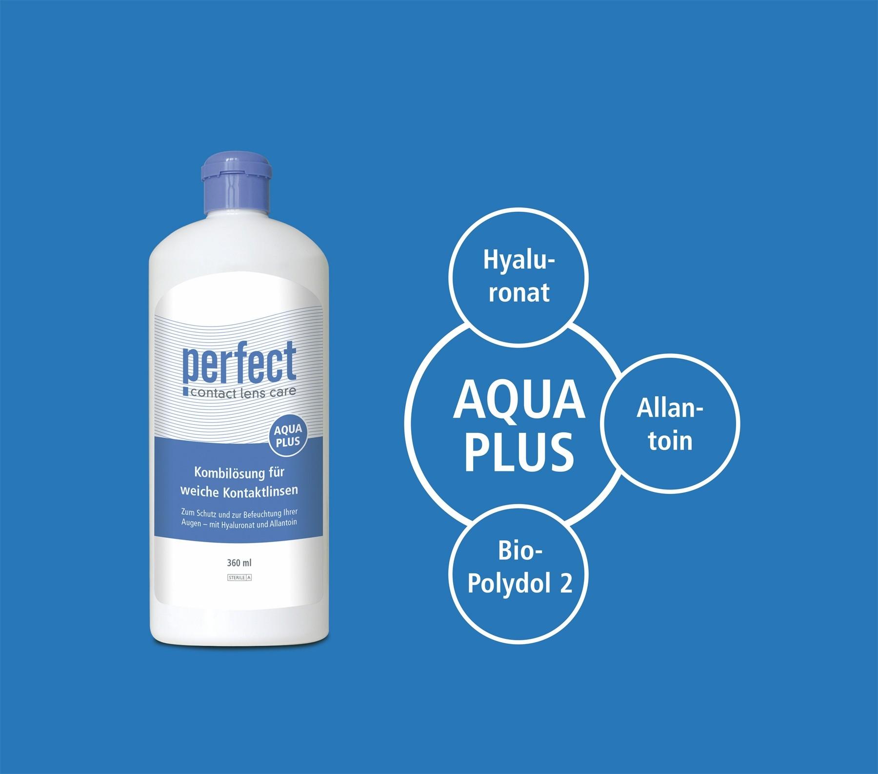 Lensbest-LensbestShop:/marken/mpge/Perfect Aqua Plus Grafik.jpg