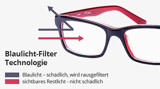 Brillen mit Blaulichtfilter